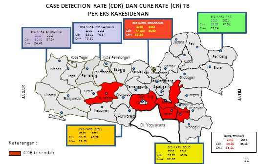 CASE DETECTION RATE (CDR) DAN CURE RATE (CR) TB