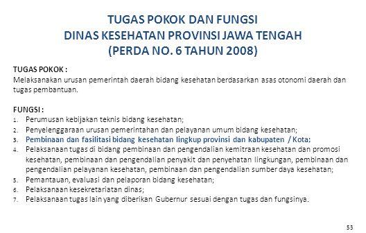 DINAS KESEHATAN PROVINSI JAWA TENGAH (PERDA NO. 6 TAHUN 2008)