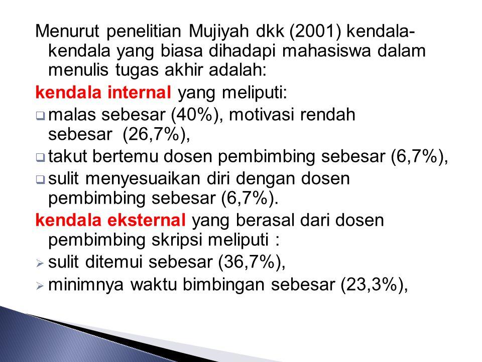 Menurut penelitian Mujiyah dkk (2001) kendala- kendala yang biasa dihadapi mahasiswa dalam menulis tugas akhir adalah: