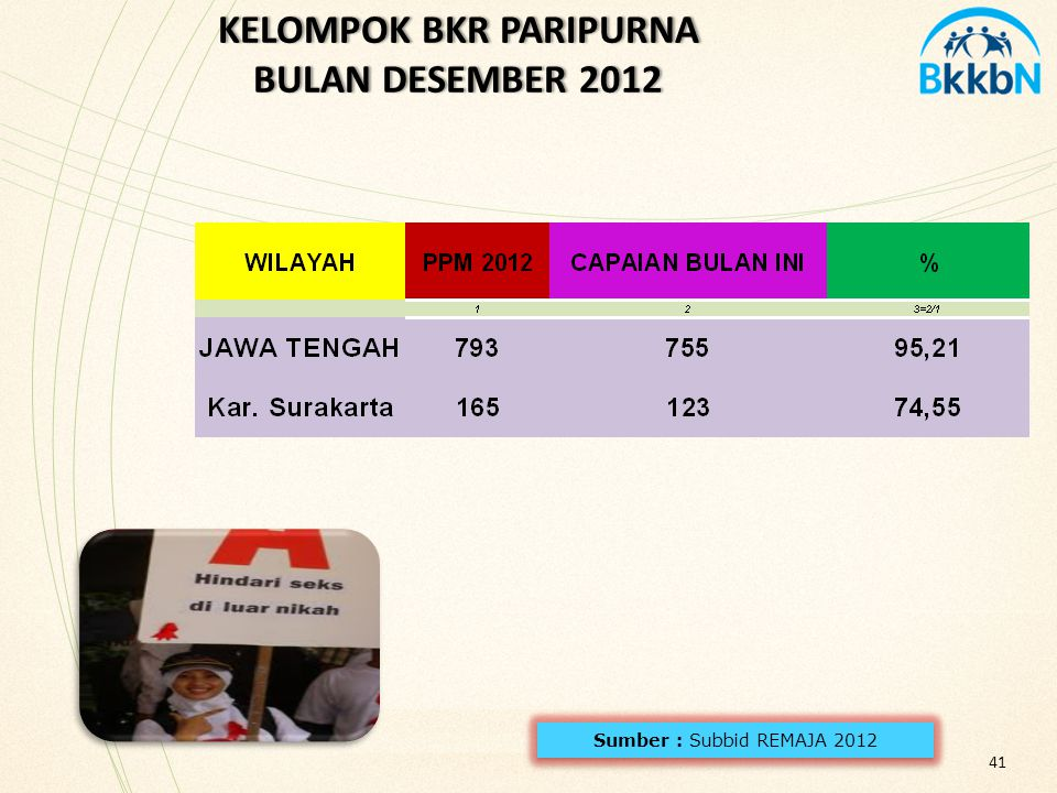 KELOMPOK BKR PARIPURNA BULAN DESEMBER 2012
