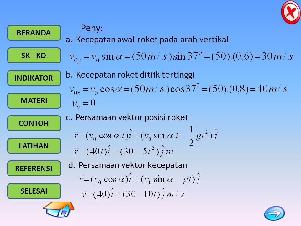 Peny: a. Kecepatan awal roket pada arah vertikal