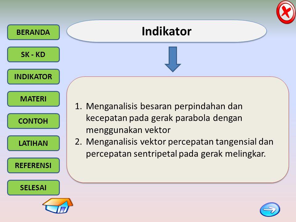 Indikator Menganalisis besaran perpindahan dan kecepatan pada gerak parabola dengan menggunakan vektor.