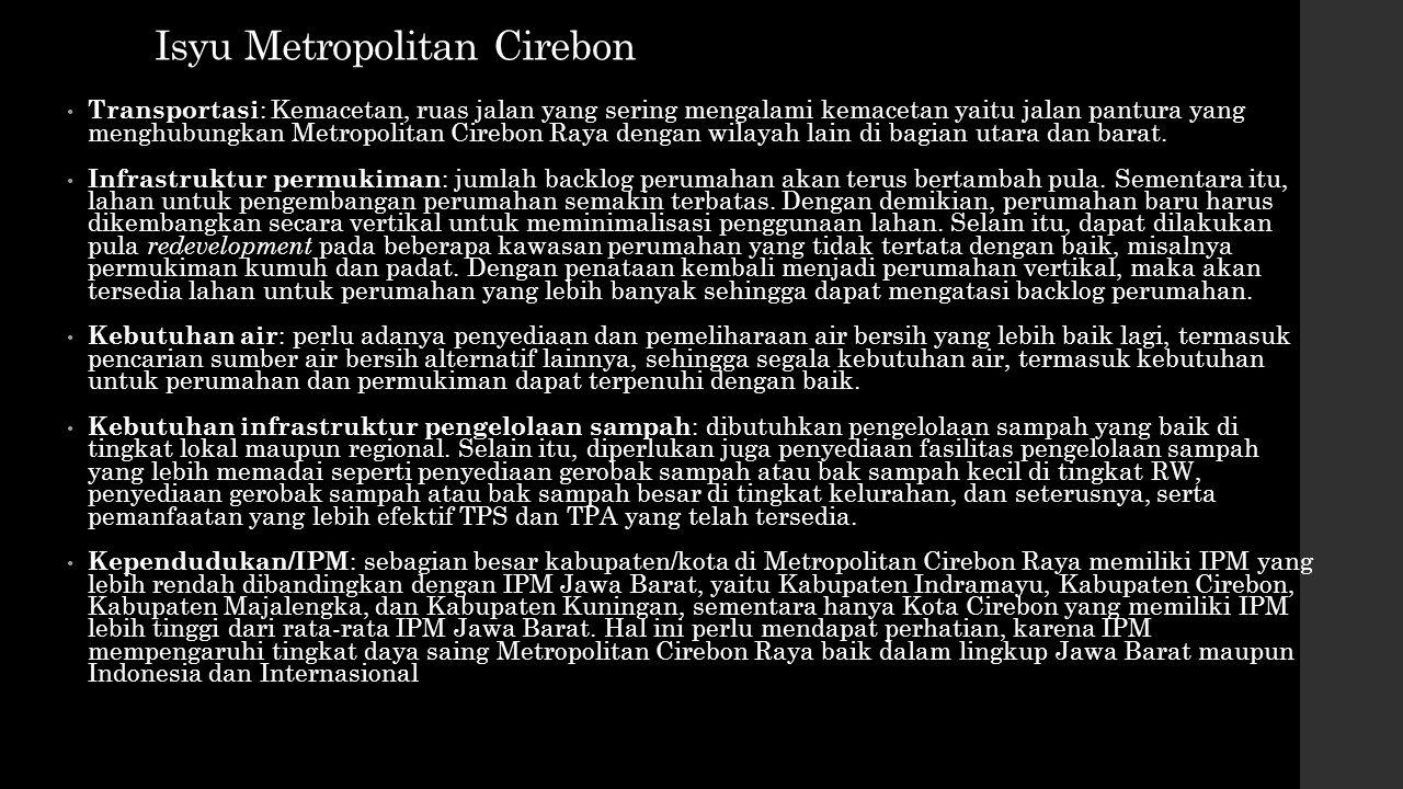 Isyu Metropolitan Cirebon