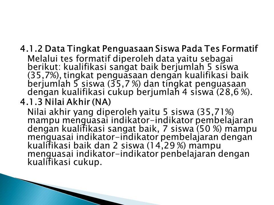 4.1.2 Data Tingkat Penguasaan Siswa Pada Tes Formatif