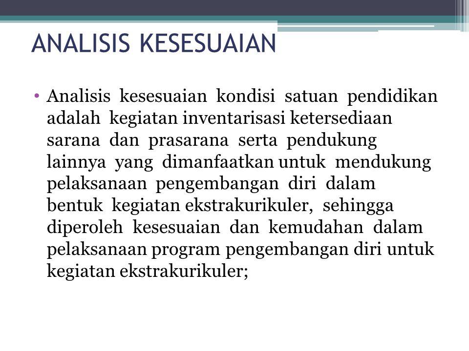 ANALISIS KESESUAIAN