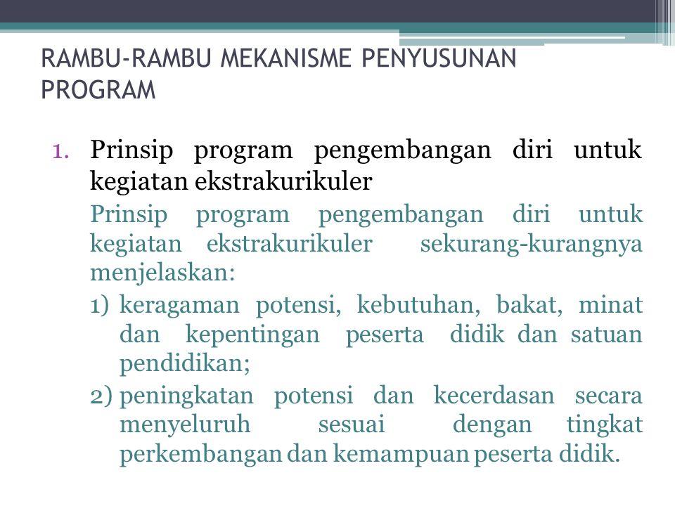 RAMBU-RAMBU MEKANISME PENYUSUNAN PROGRAM