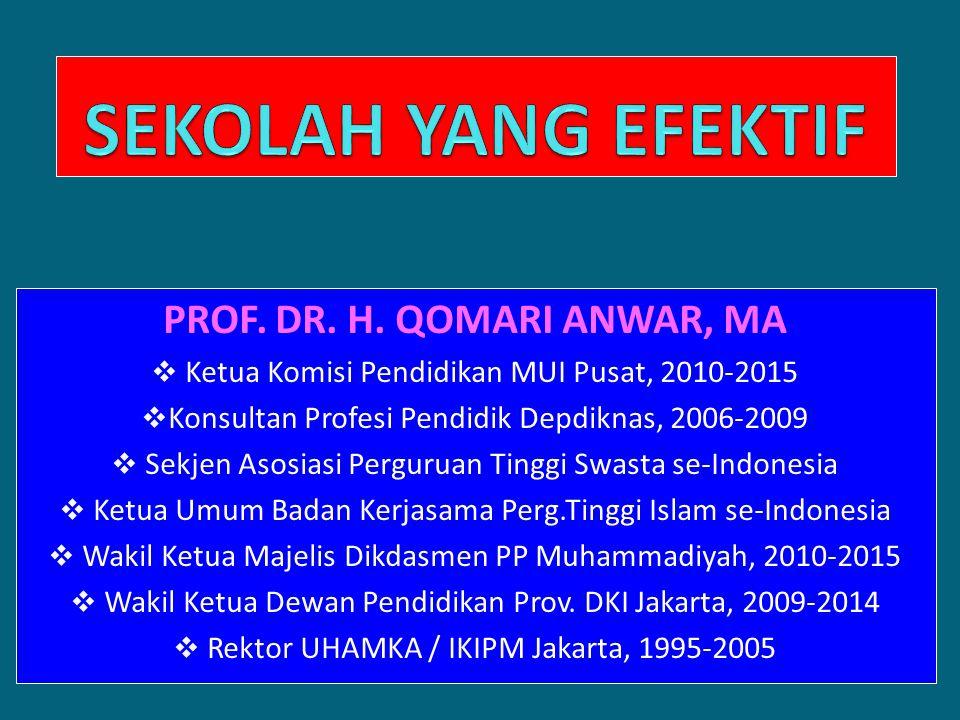 PROF. DR. H. QOMARI ANWAR, MA