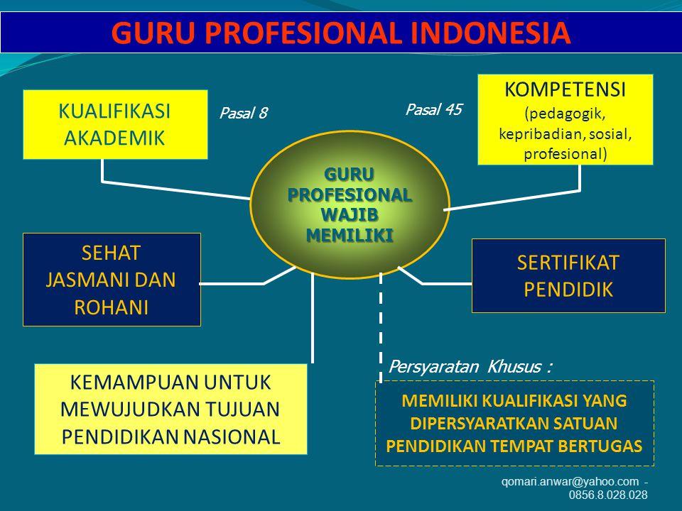 GURU PROFESIONAL INDONESIA GURU PROFESIONALWAJIB MEMILIKI