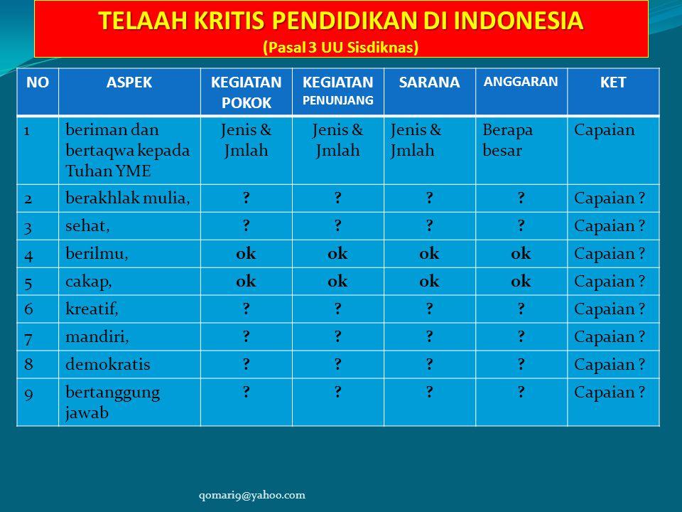 TELAAH KRITIS PENDIDIKAN DI INDONESIA (Pasal 3 UU Sisdiknas)