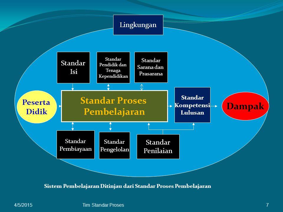 Standar Proses Pembelajaran Dampak
