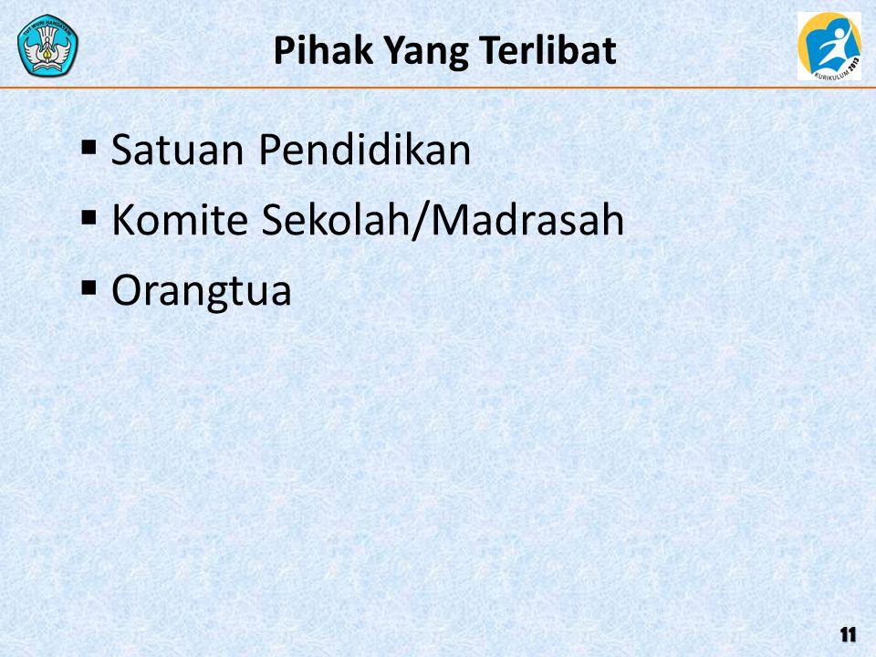 Komite Sekolah/Madrasah Orangtua