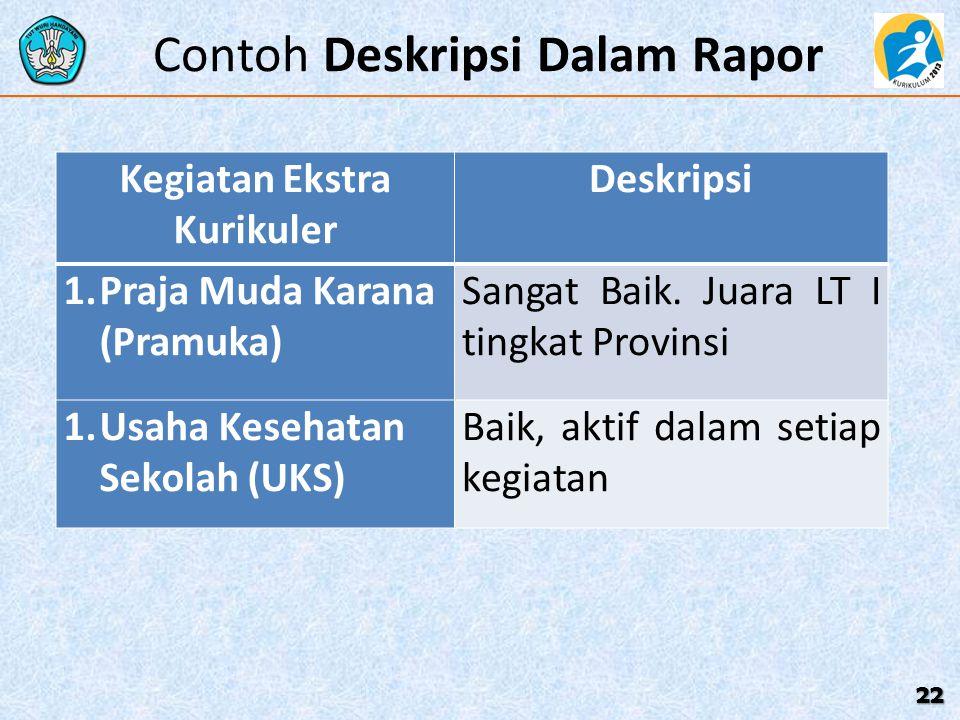 Contoh Deskripsi Dalam Rapor
