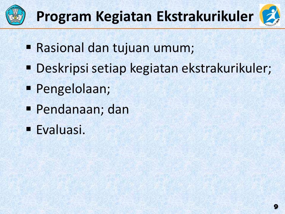 Program Kegiatan Ekstrakurikuler