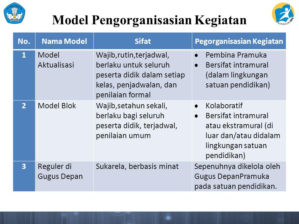 Model Pengorganisasian Kegiatan