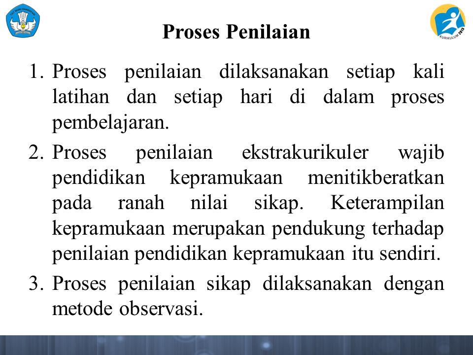 Proses Penilaian Proses penilaian dilaksanakan setiap kali latihan dan setiap hari di dalam proses pembelajaran.