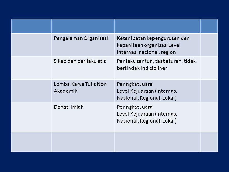 Pengalaman Organisasi
