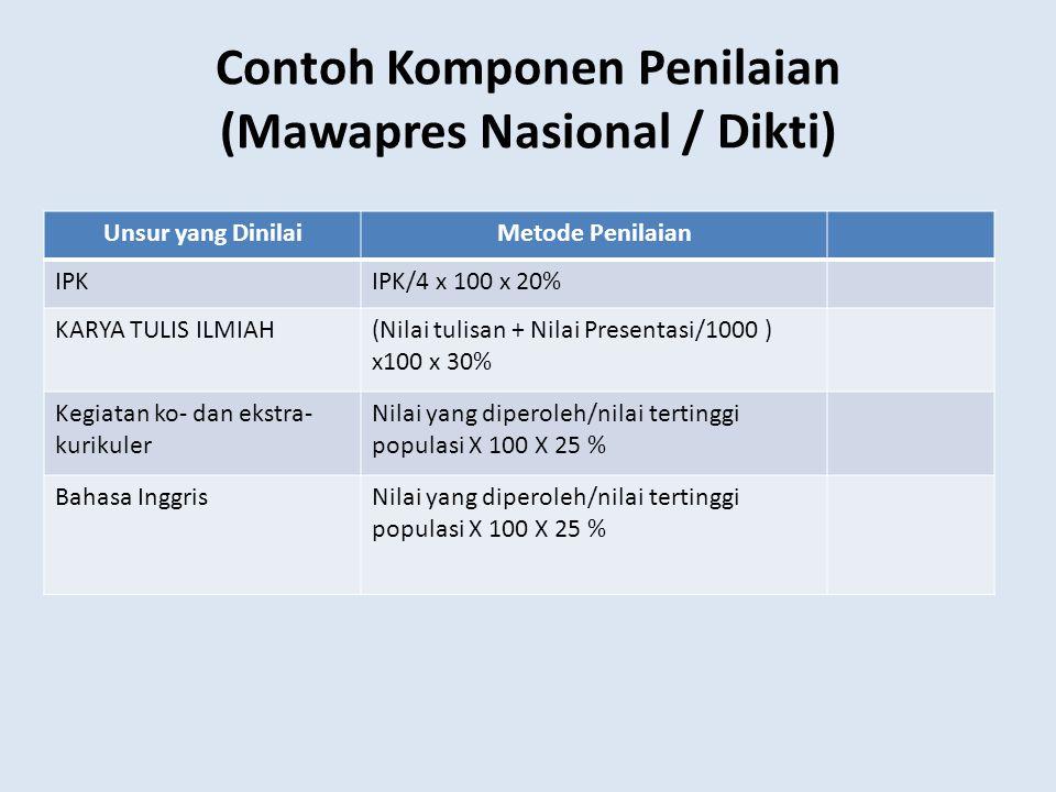 Contoh Komponen Penilaian (Mawapres Nasional / Dikti)