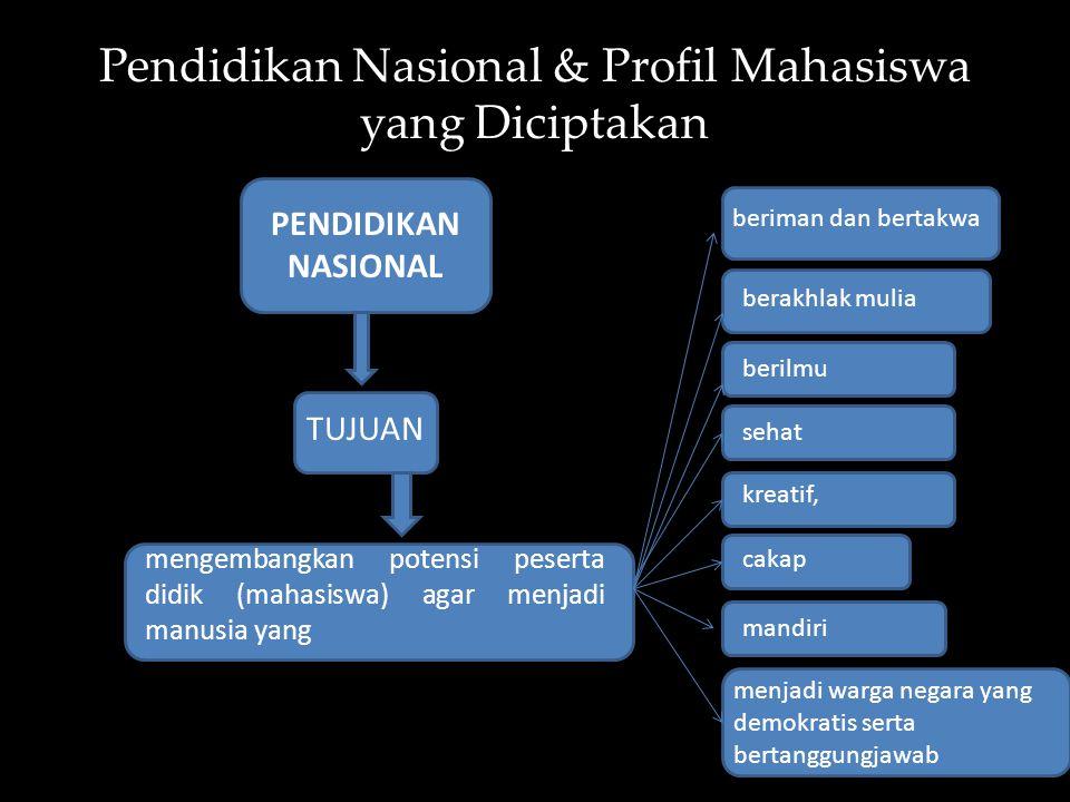 Pendidikan Nasional & Profil Mahasiswa yang Diciptakan