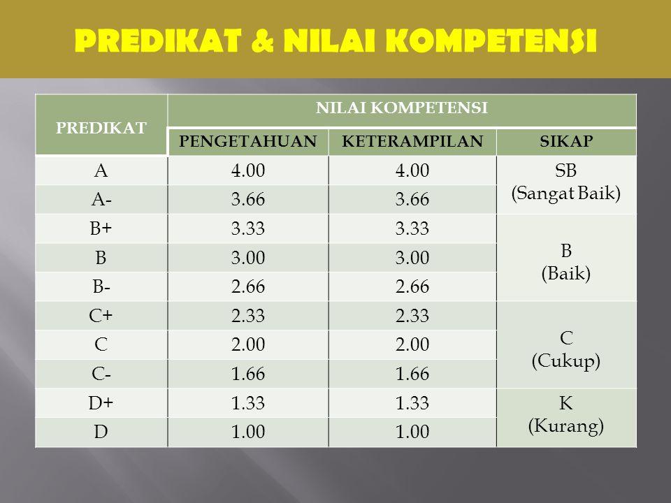 PREDIKAT & NILAI KOMPETENSI