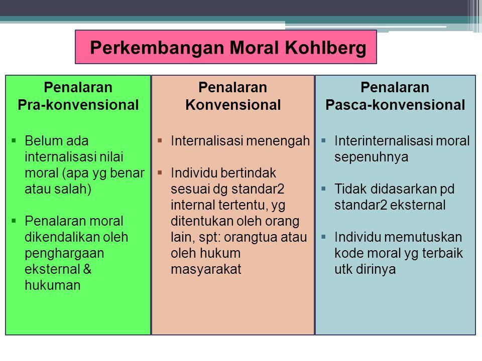 Perkembangan Moral Kohlberg