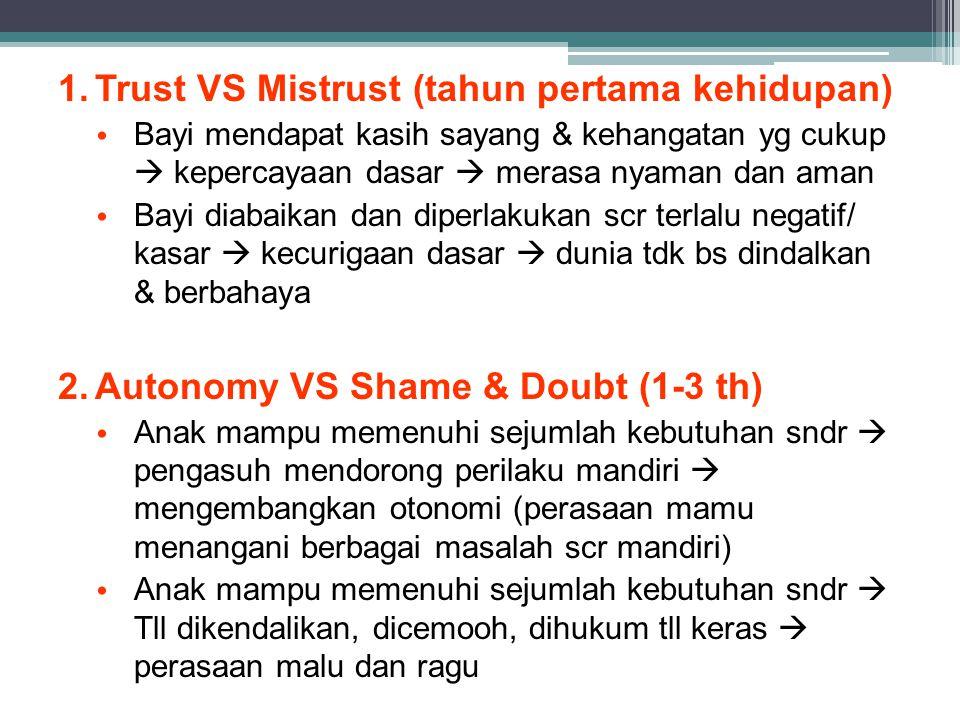Trust VS Mistrust (tahun pertama kehidupan)
