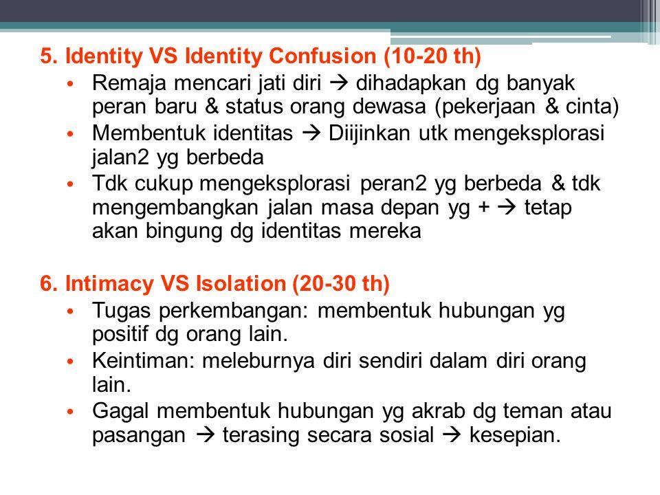 Identity VS Identity Confusion (10-20 th)