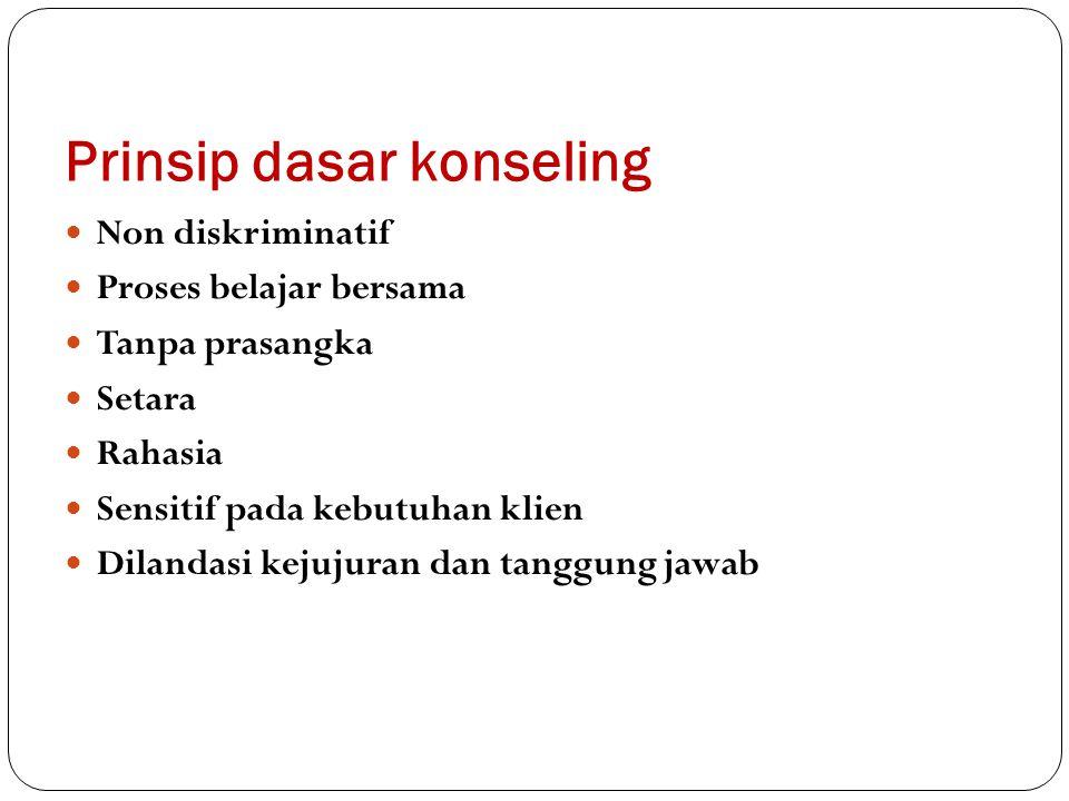 Prinsip dasar konseling