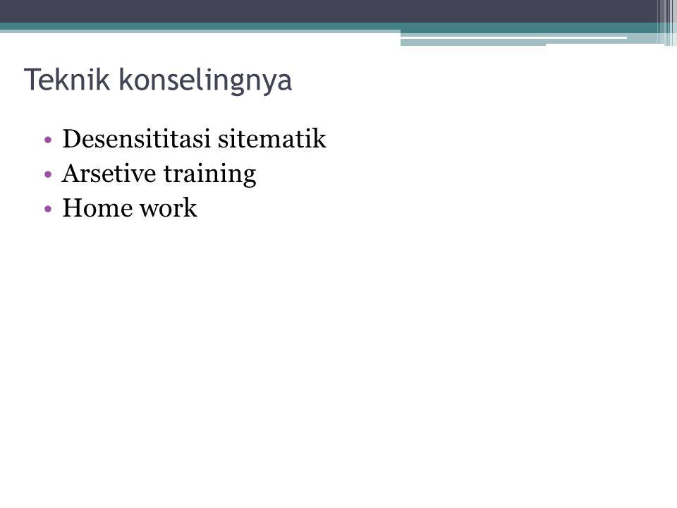 Teknik konselingnya Desensititasi sitematik Arsetive training
