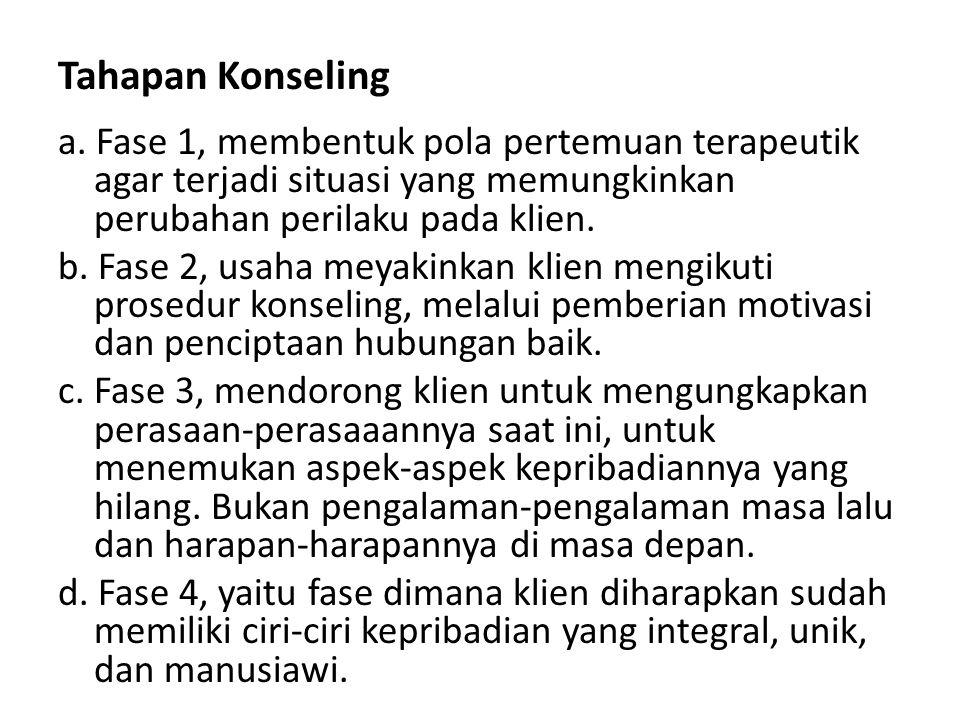 Tahapan Konseling