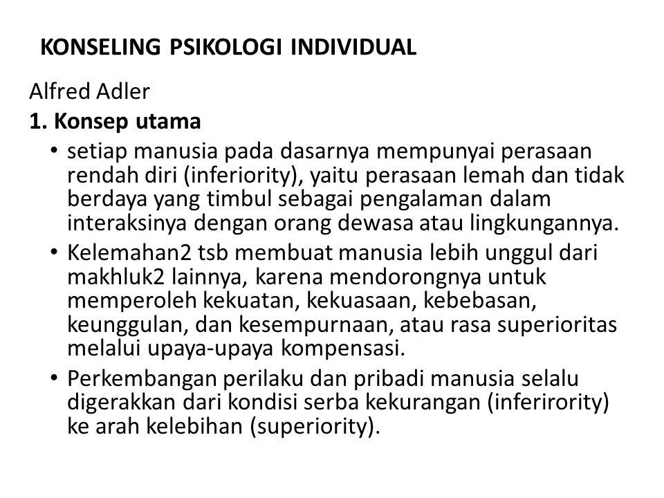 KONSELING PSIKOLOGI INDIVIDUAL