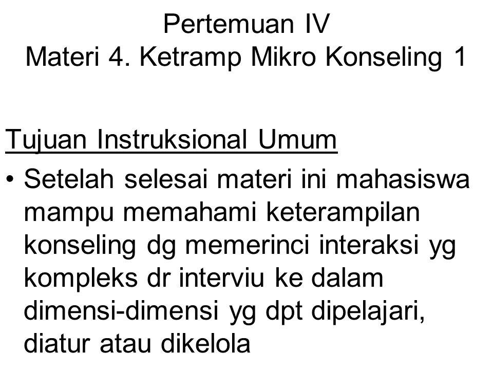 Pertemuan IV Materi 4. Ketramp Mikro Konseling 1