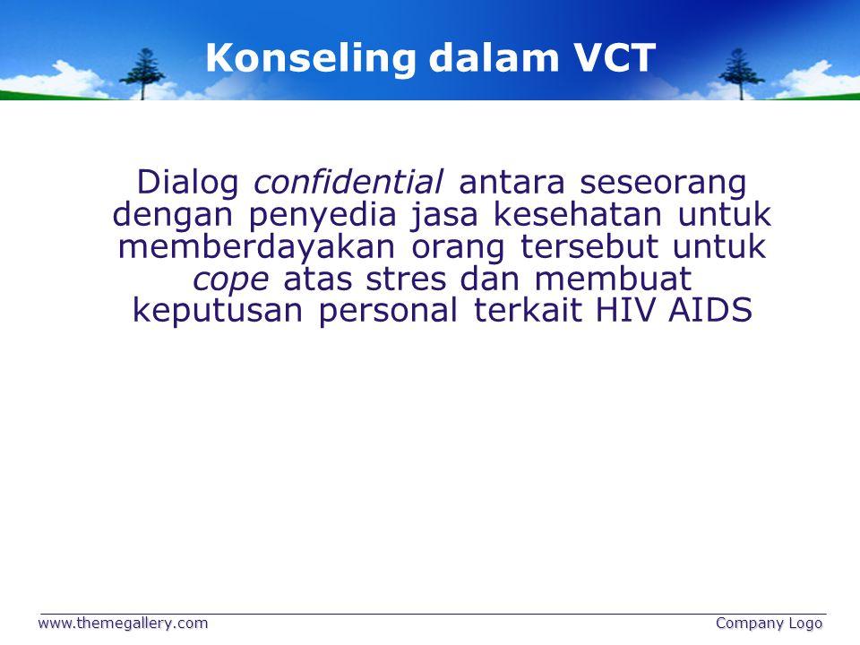 Konseling dalam VCT