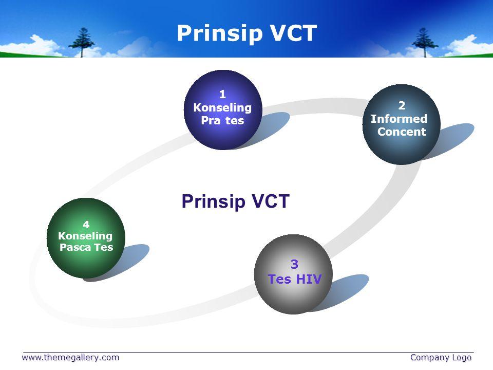 Prinsip VCT Prinsip VCT 3 Tes HIV Text 1 2 Pra tes Informed Concent 4