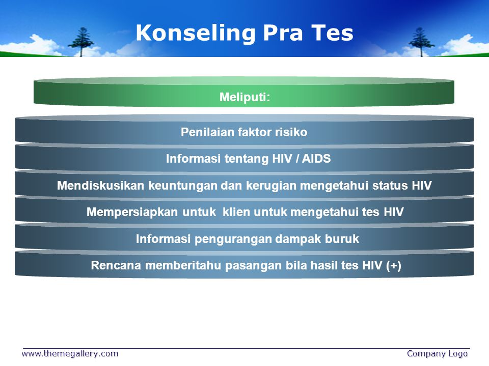 Mempersiapkan untuk klien untuk mengetahui tes HIV