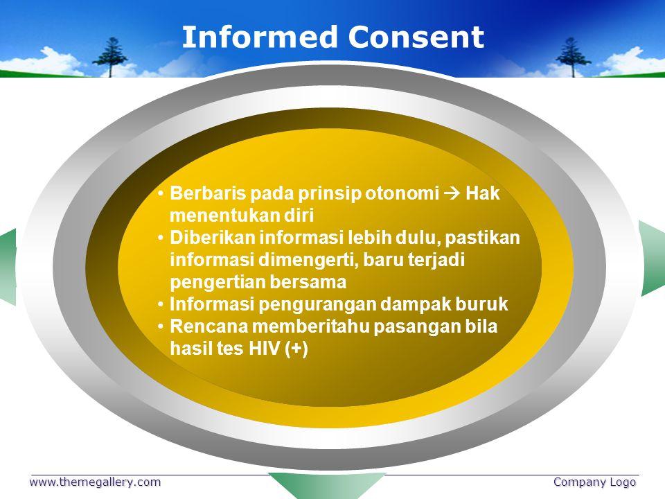 Informed Consent Berbaris pada prinsip otonomi  Hak menentukan diri