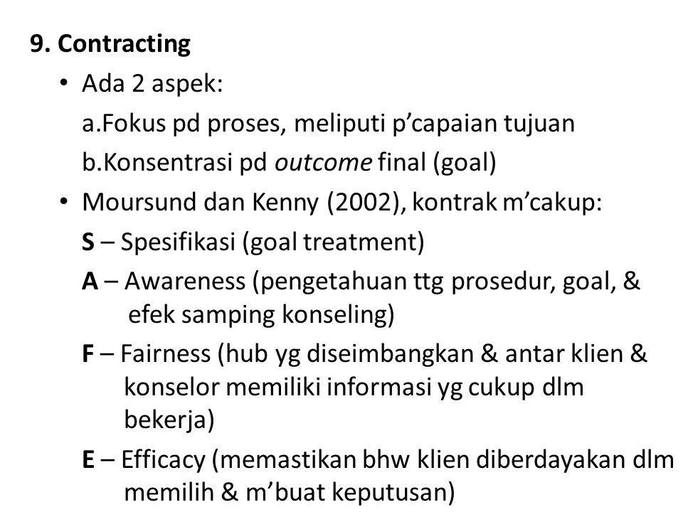 9. Contracting Ada 2 aspek: Fokus pd proses, meliputi p'capaian tujuan. Konsentrasi pd outcome final (goal)