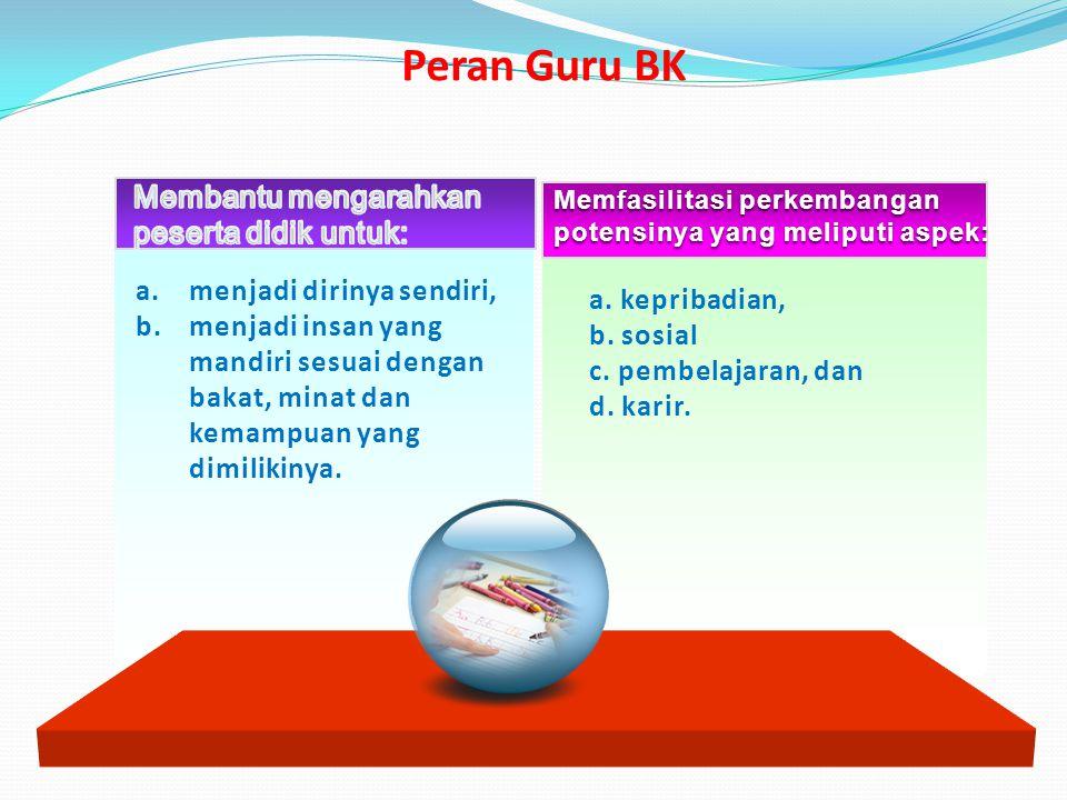 Peran Guru BK Membantu mengarahkan peserta didik untuk: