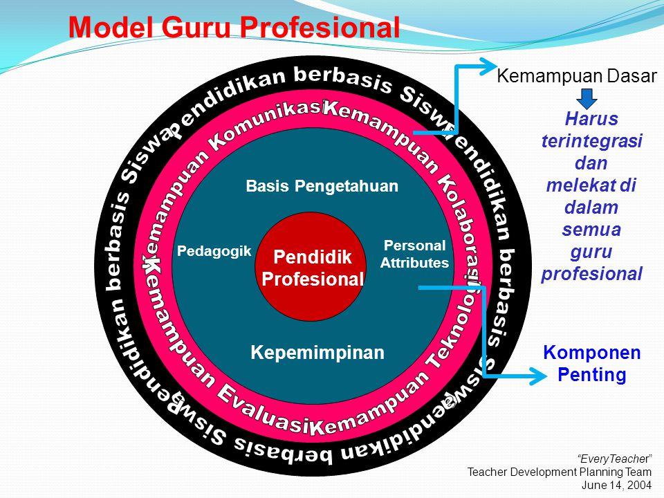 Harus terintegrasi dan melekat di dalam semua guru profesional