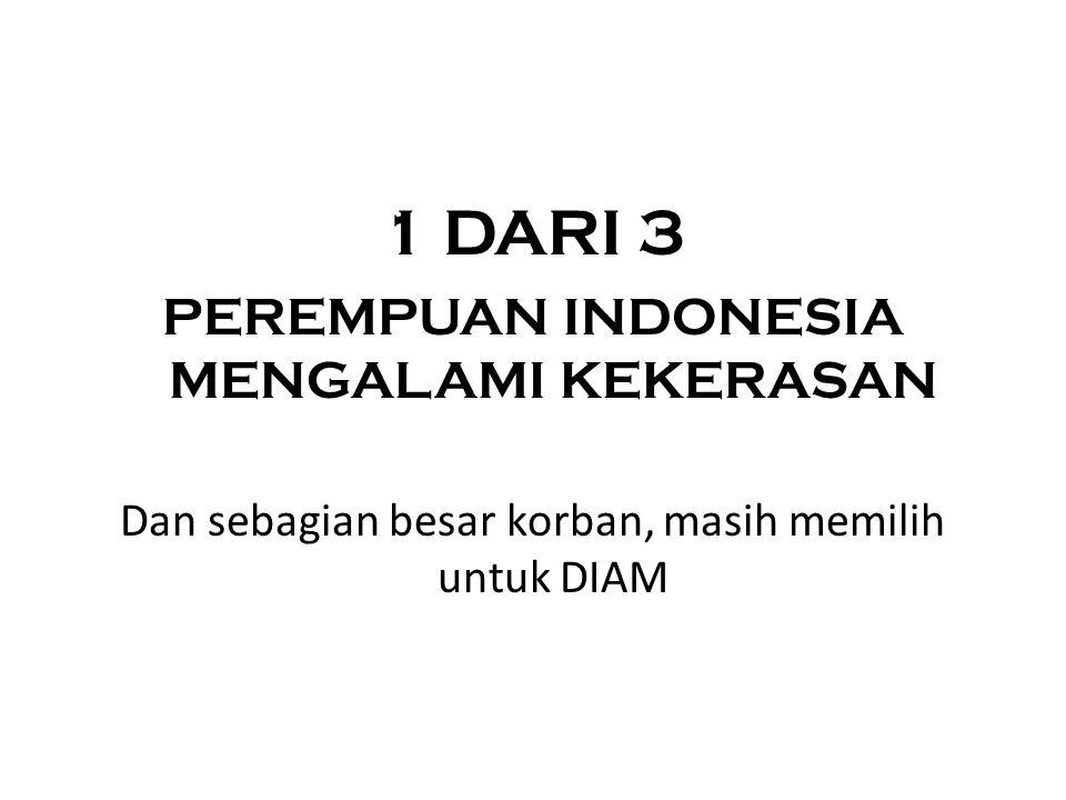 1 DARI 3 PEREMPUAN INDONESIA MENGALAMI KEKERASAN