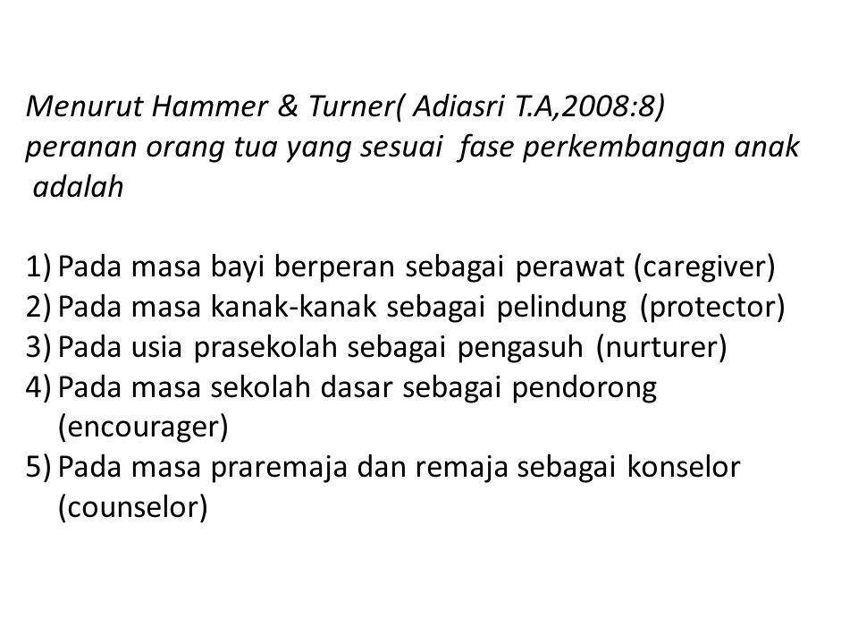 Menurut Hammer & Turner( Adiasri T.A,2008:8)