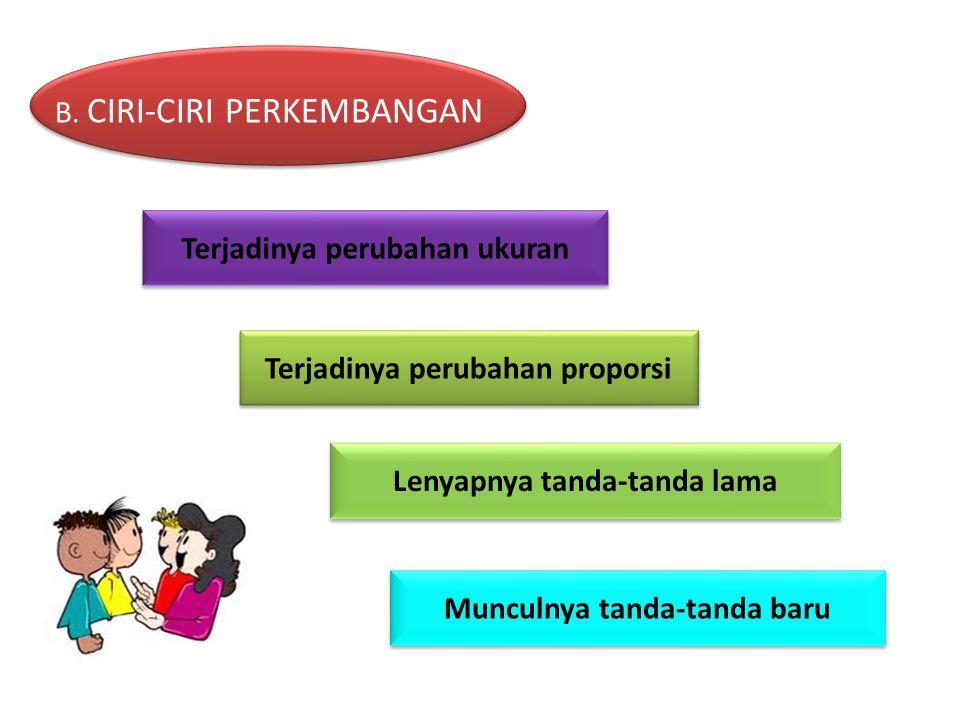 B. CIRI-CIRI PERKEMBANGAN