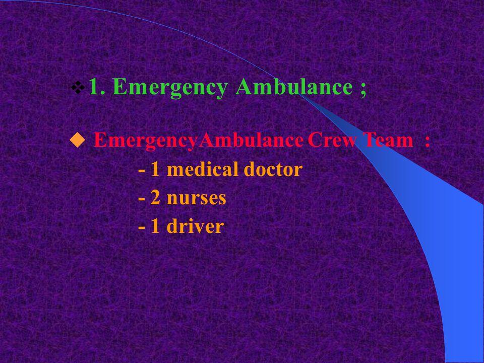 EmergencyAmbulance Crew Team :