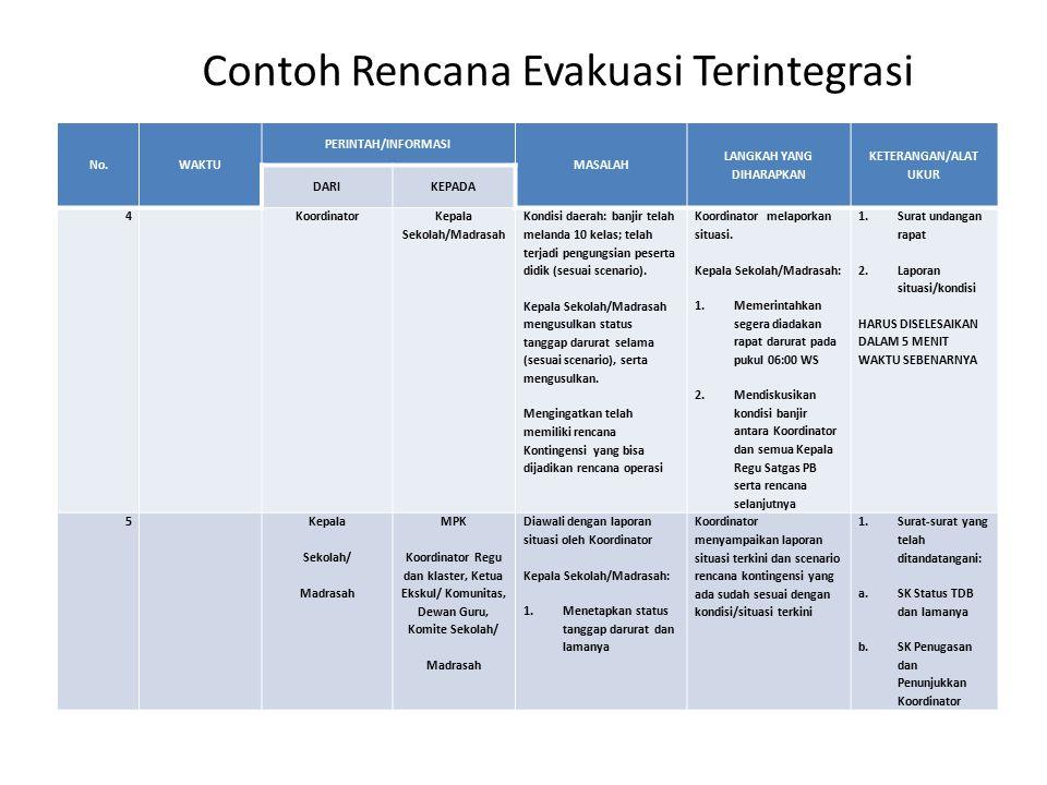 Contoh Rencana Evakuasi Terintegrasi