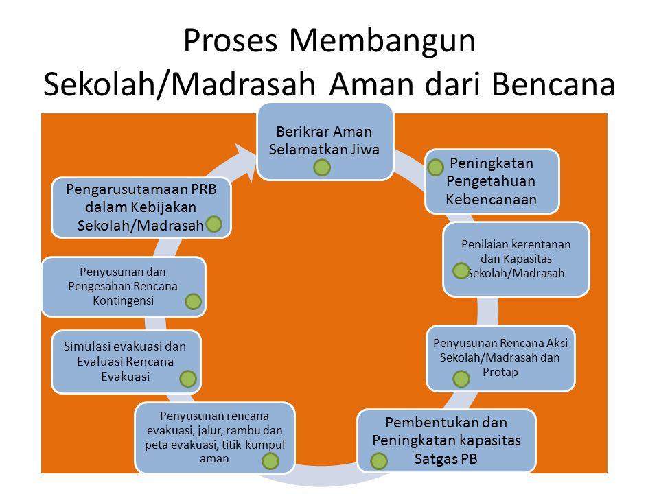 Proses Membangun Sekolah/Madrasah Aman dari Bencana