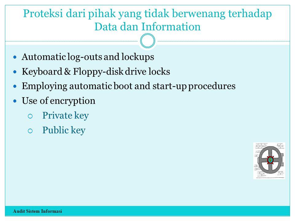 Proteksi dari pihak yang tidak berwenang terhadap Data dan Information