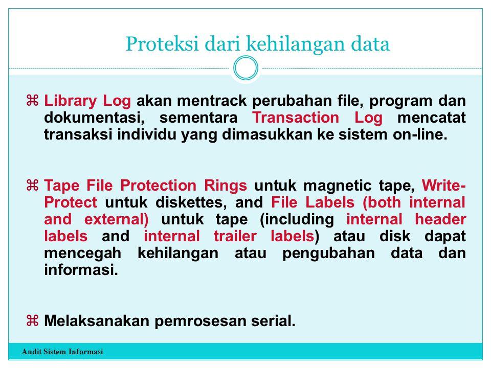 Proteksi dari kehilangan data