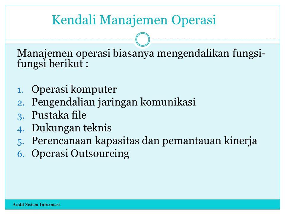 Kendali Manajemen Operasi