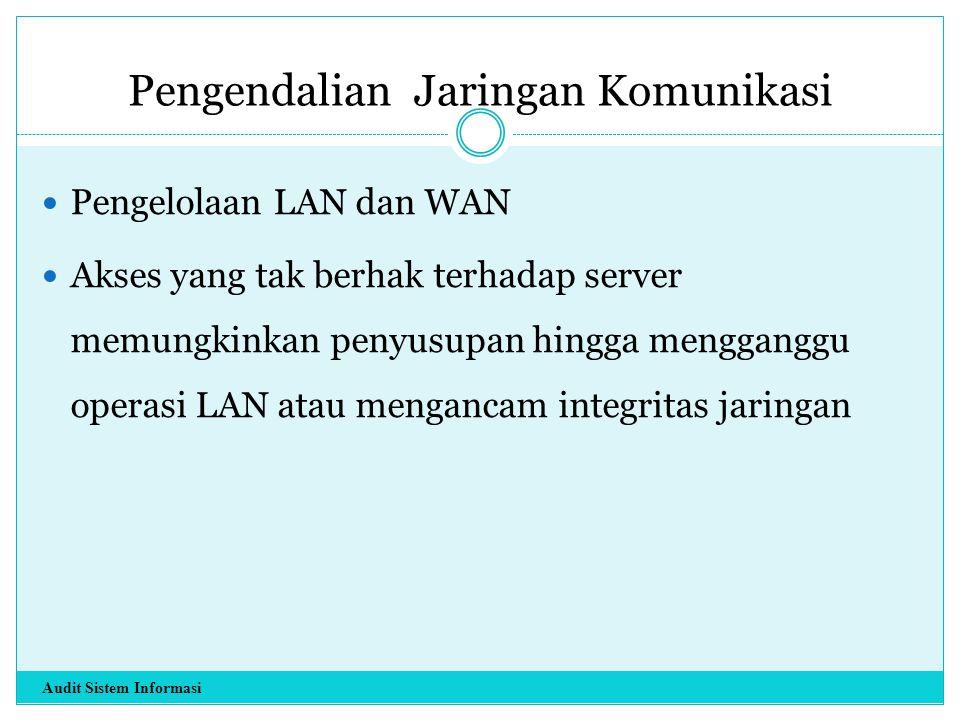 Pengendalian Jaringan Komunikasi