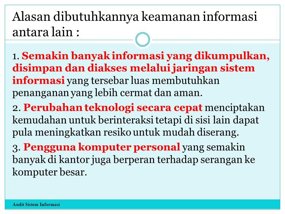 Alasan dibutuhkannya keamanan informasi antara lain :