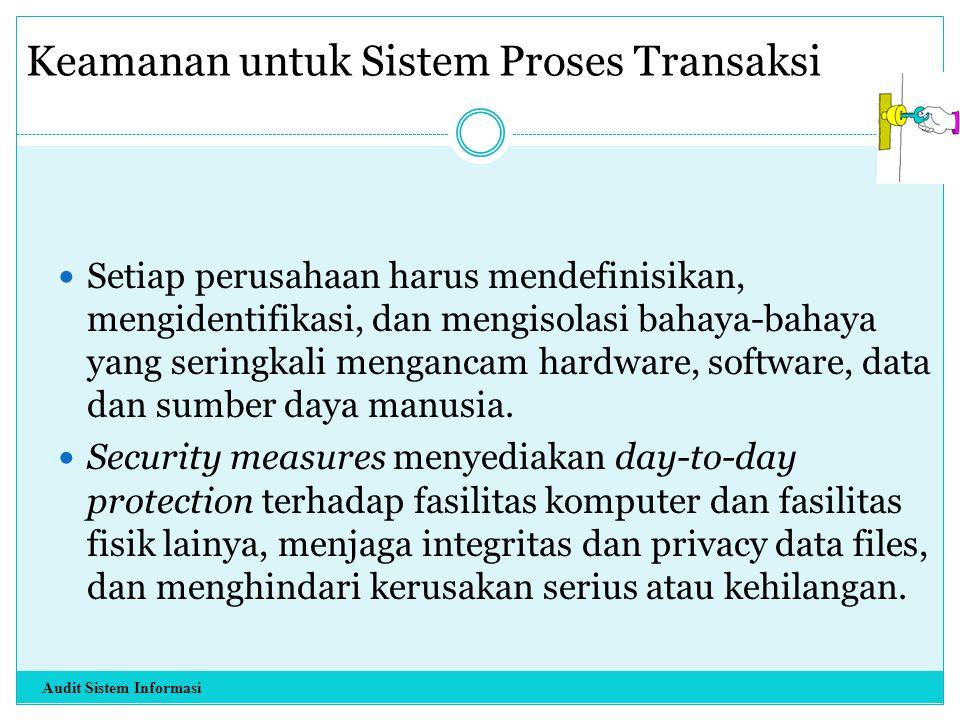Keamanan untuk Sistem Proses Transaksi